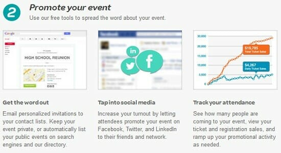 Eventbrite.com event promotion tools