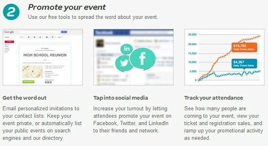 Eventbrite.com event promotion tools