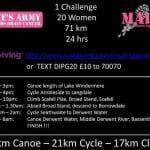 Fundraising challenge ideas