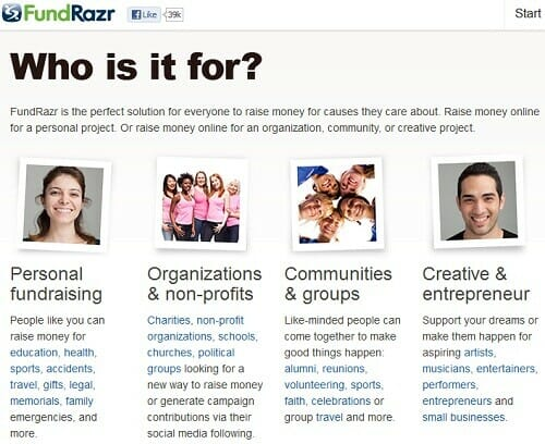 Fundraising online: Fundrazr.com