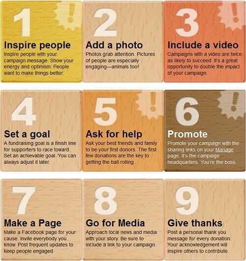 Tips for raising money online